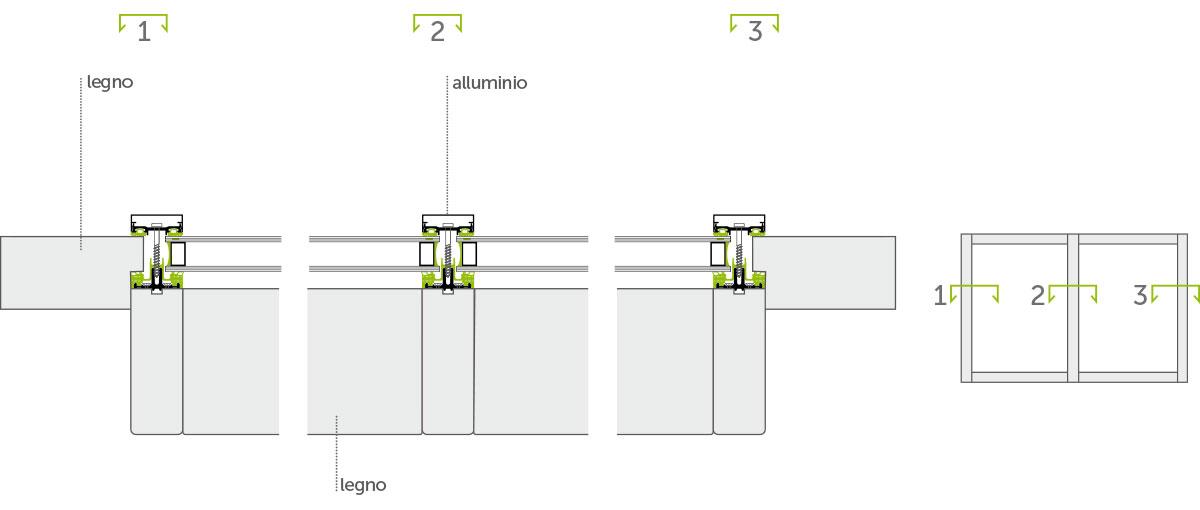6schema_facciata-continua